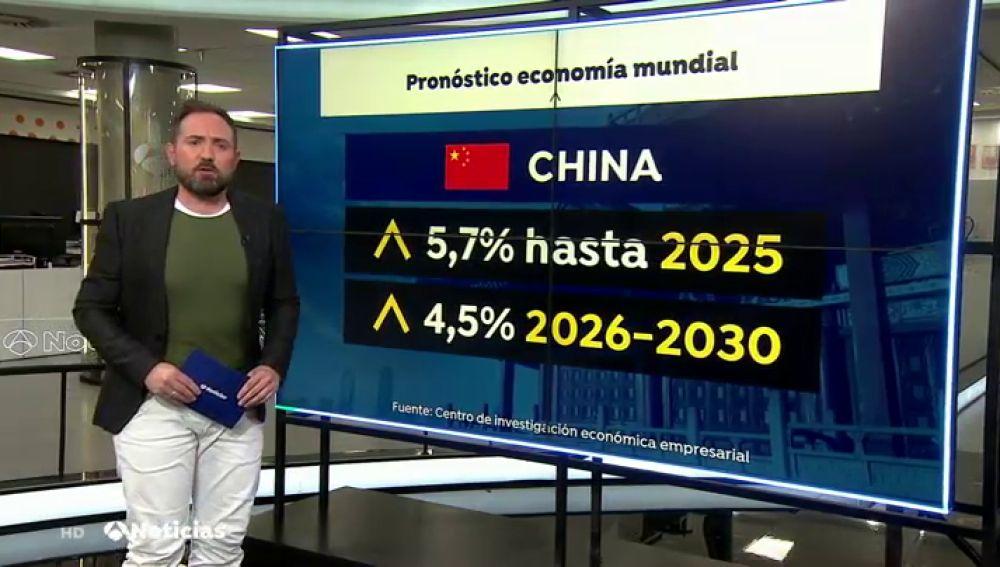 China, el país cuya economía ha salido más reforzada de la pandemia de coronavirus