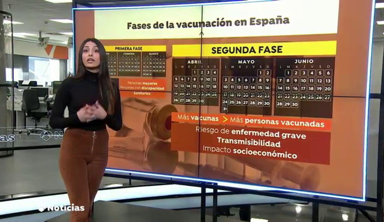 Registro, consentimiento firmado…el proceso de vacunación contra el coronavirus paso a paso