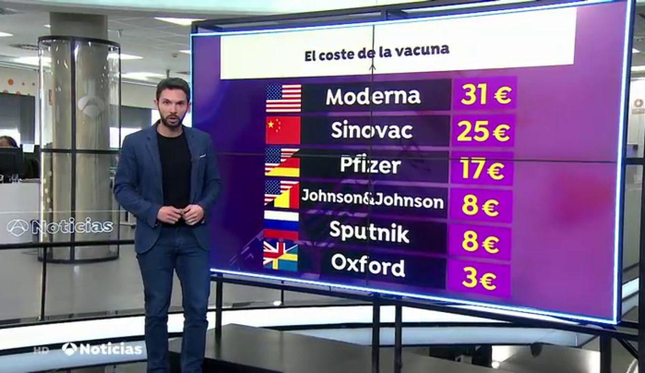 ¿Cuánto va costar la campaña de vacunación frente al coronavirus en España?