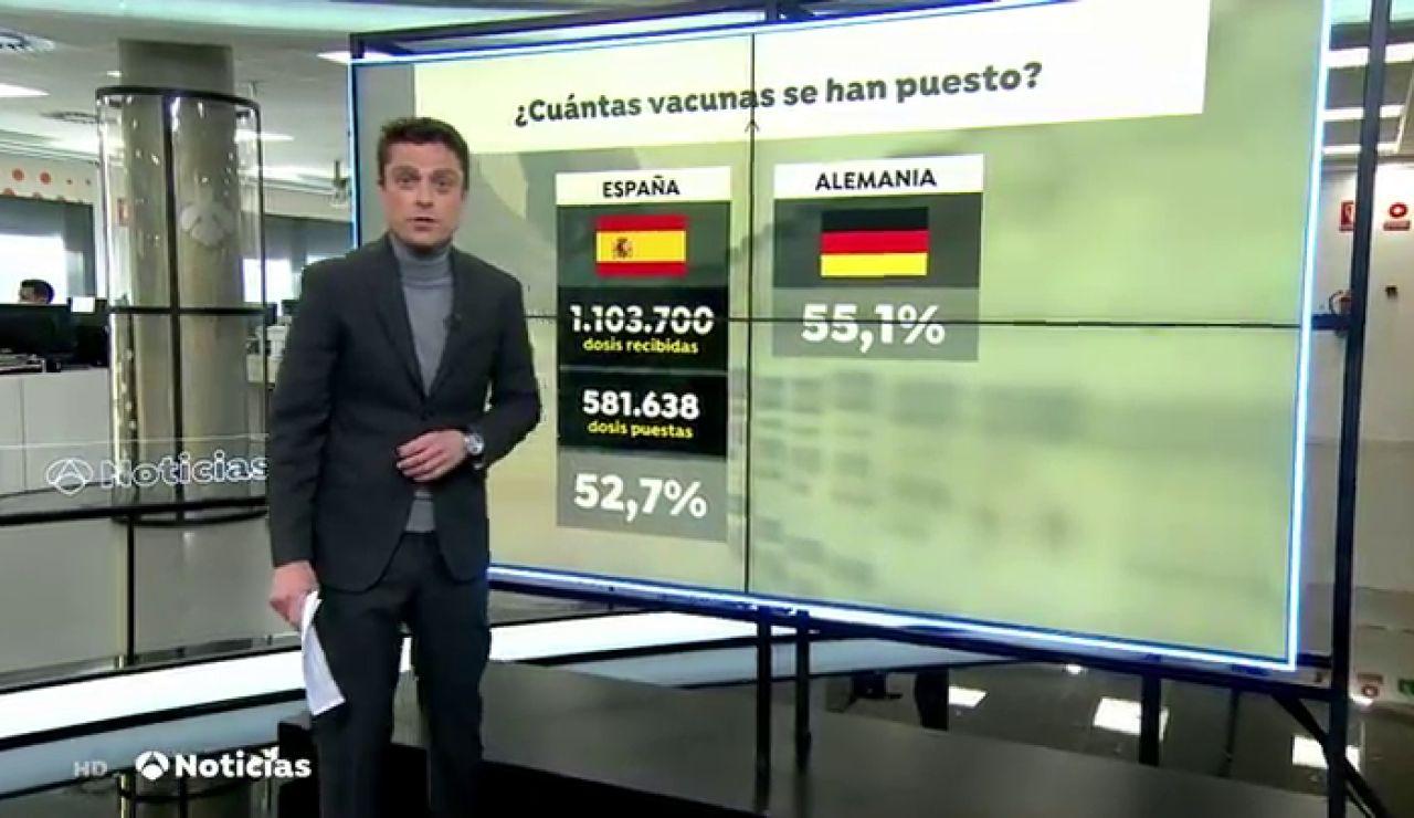 España vacunación