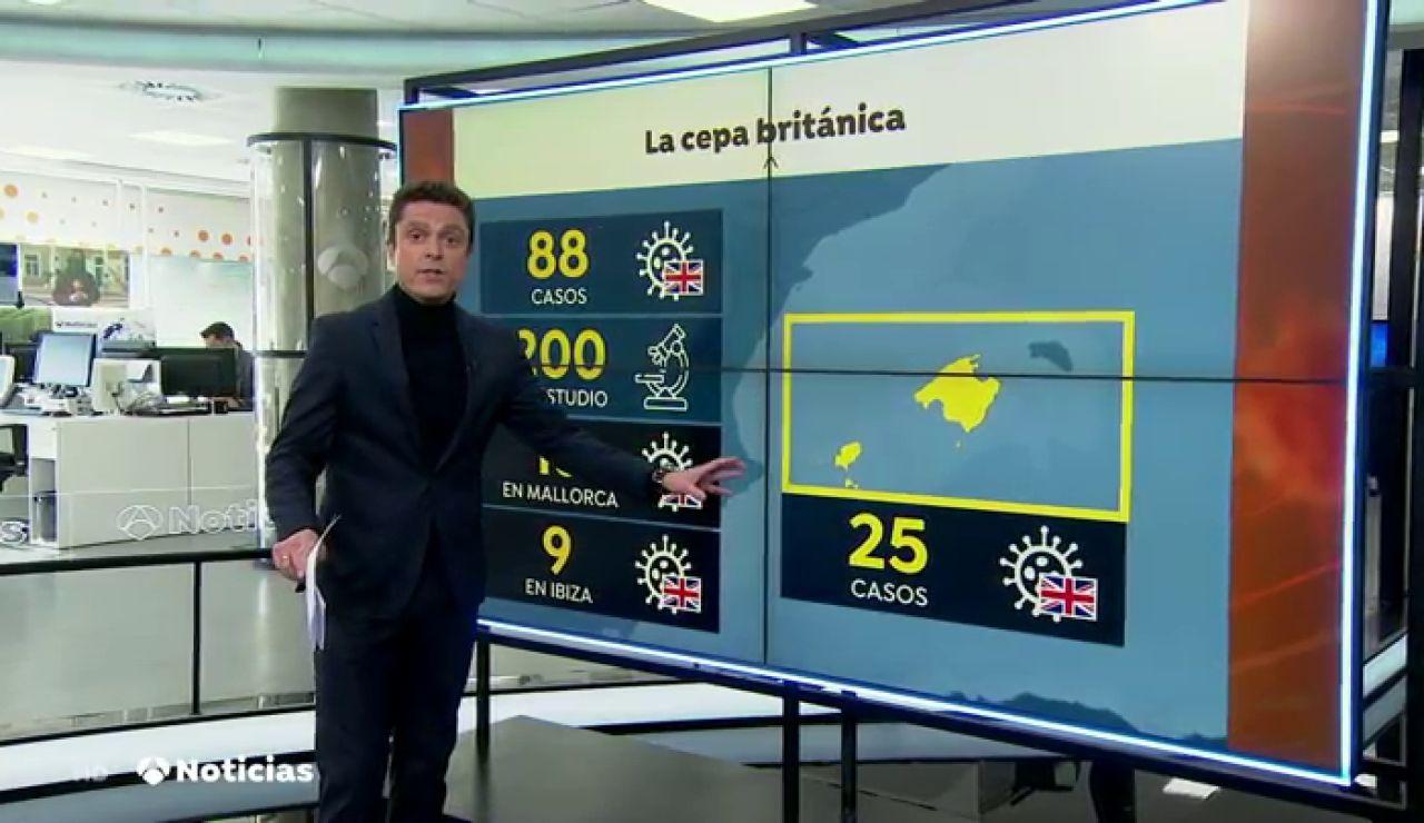 Baleares es la comunidad con más casos identificados de la cepa británica