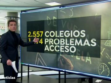 La Comunidad de Madrid aplaza la apertura de los centros educativos hasta el próximo miércoles, 20 de enero
