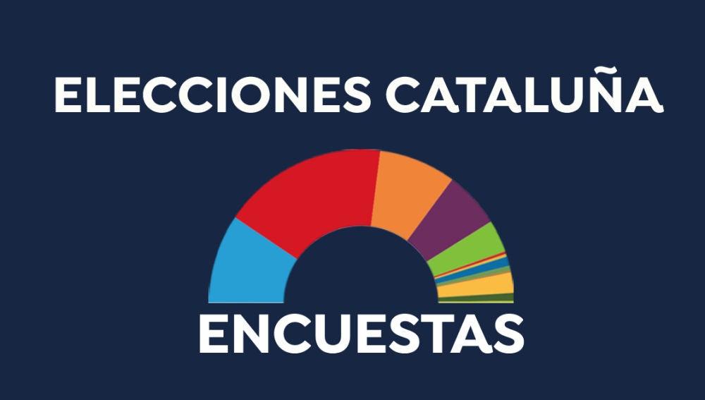 Encuestas elecciones en Cataluña