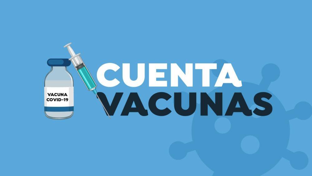 CuentaVacunas: Consulta cuántas personas se han vacunado contra el coronavirus en tu comunidad