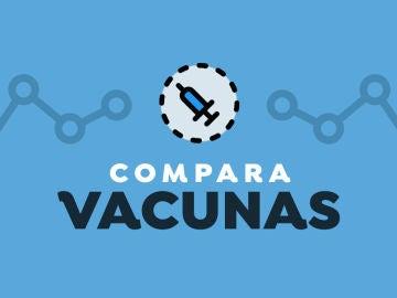 ComparaVacunas: compara cuántas vacunas se han puesto en España en comparación con otros países del mundo