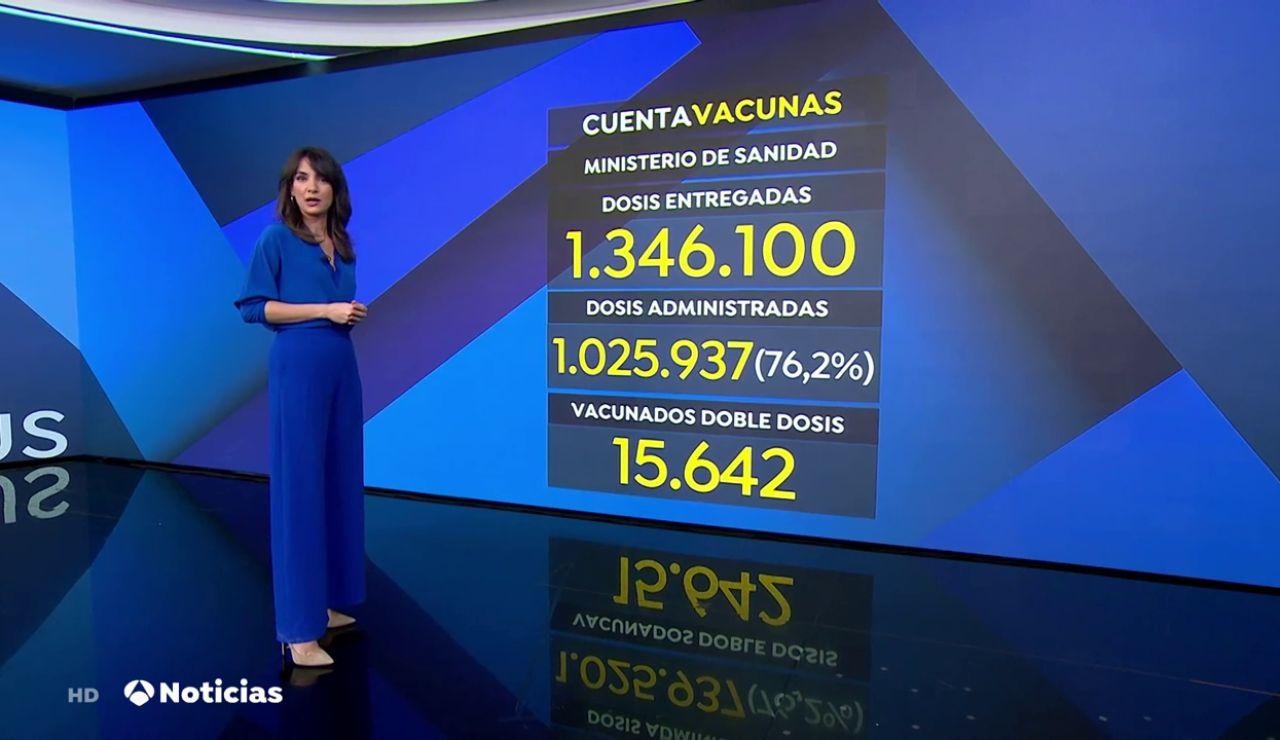 España supera el millón de personas vacunadas contra el coronavirus