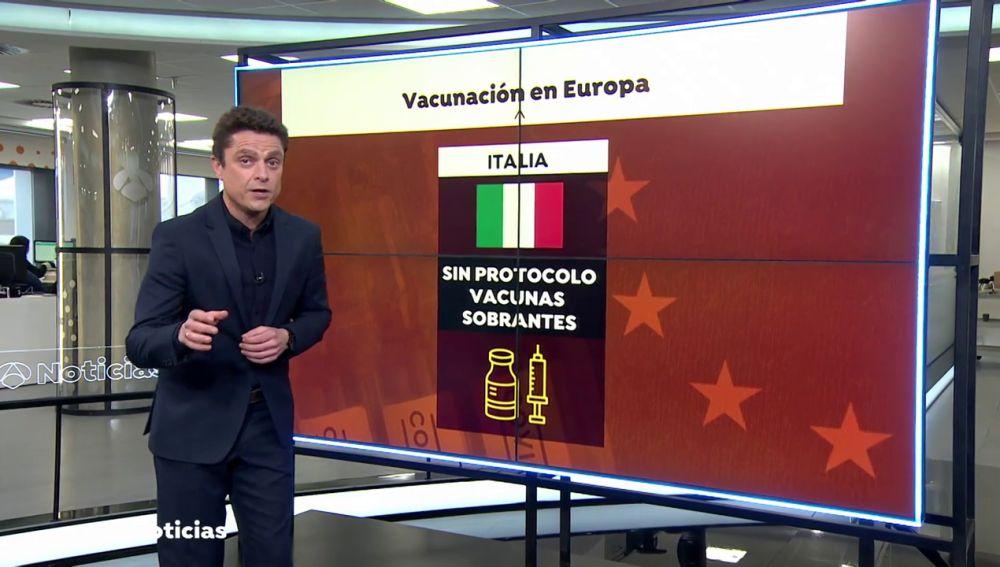 Los protocolos que siguen otros países de la Unión Europea para vacunar del coronavirus