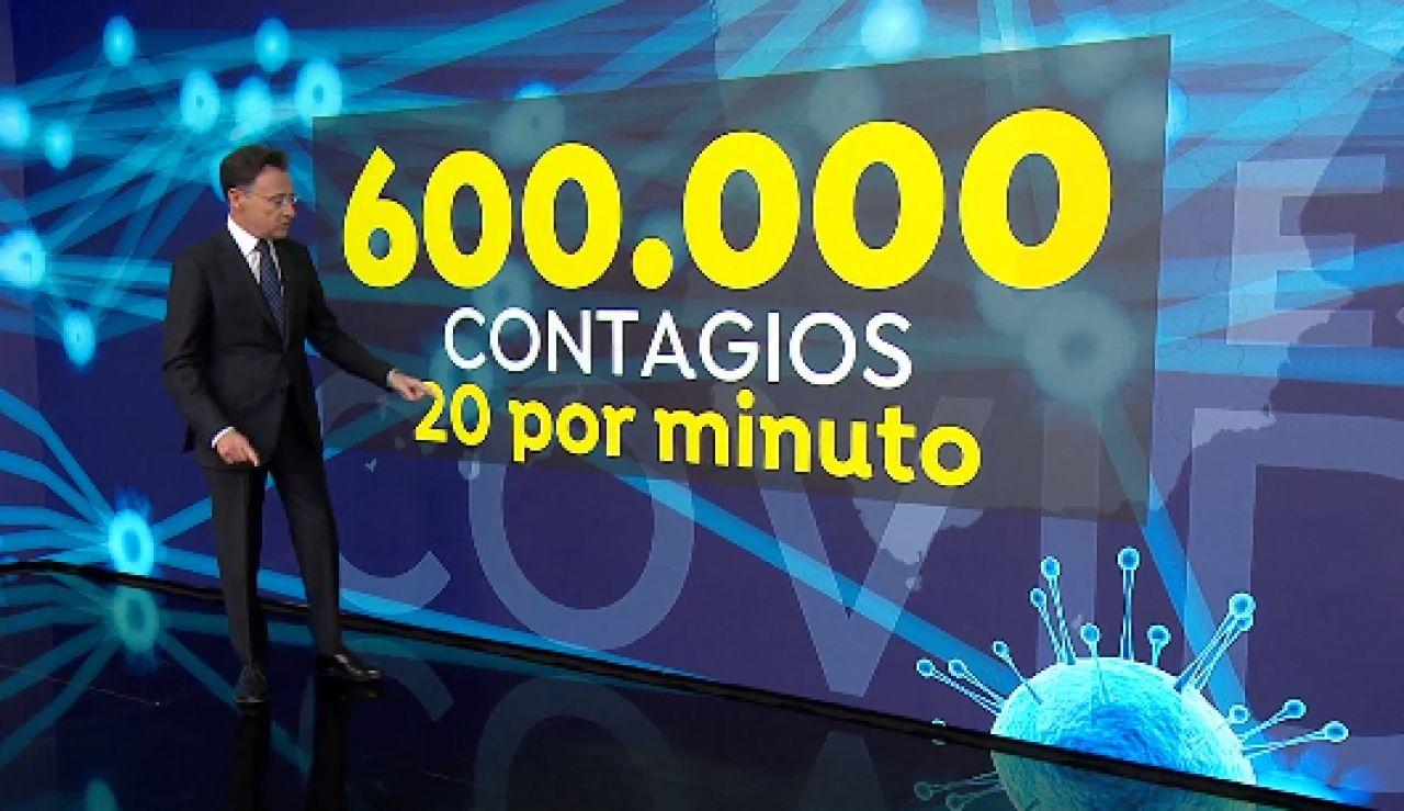 En 2021 se han contagiado 600.000 personas por coronavirus en España, 20 nuevos casos por minuto