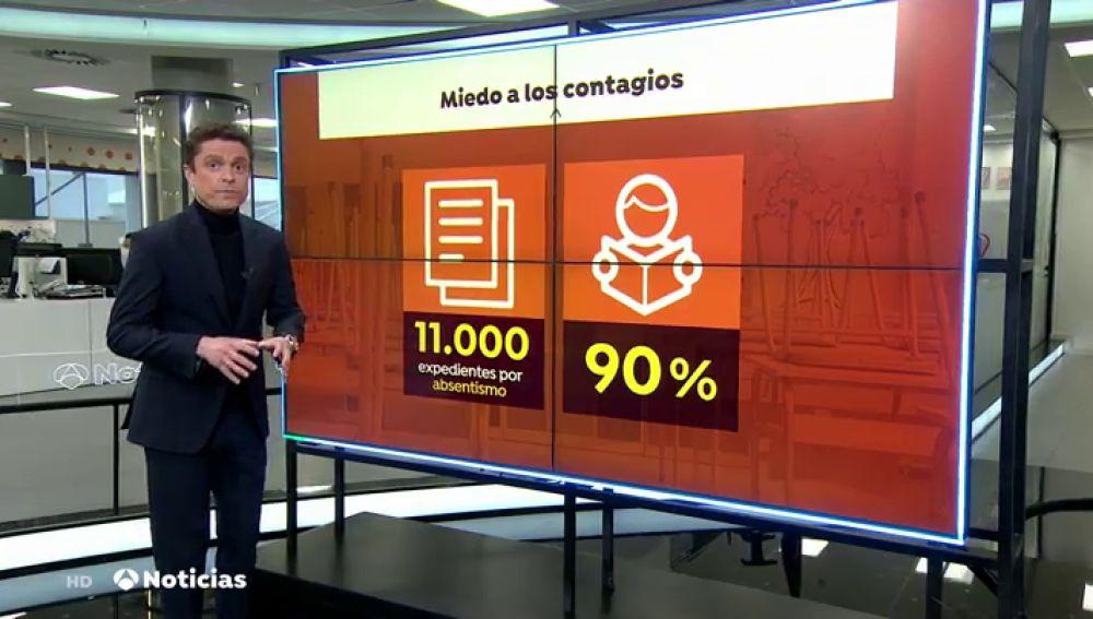 Un 90% de absentismo escolar debido al coronavirus en la Línea, pone en jaque a la Junta de Andalucía