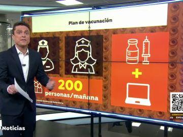 El Consejo General de Enfermería asegura que una enfermera podría vacunar del coronavirus a 200 personas en una sola mañana
