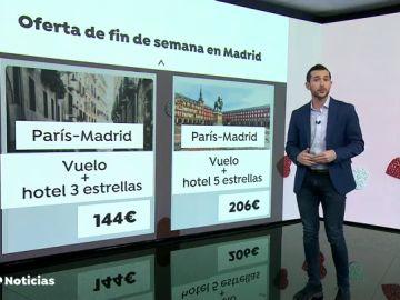 Packs de ofertas para San Valentín para atraer a franceses a España