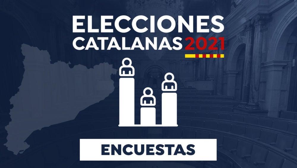 Encuesta Elecciones Cataluña 2021