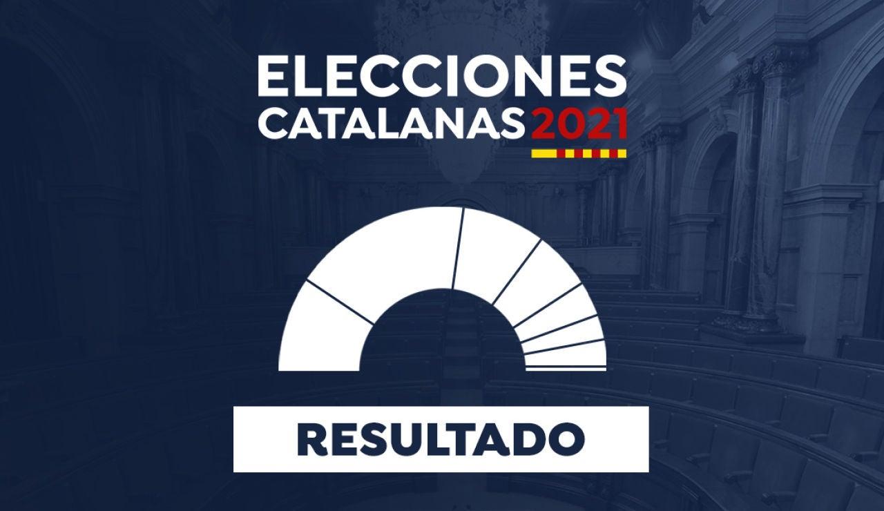 Resultado Elecciones en Cataluña en 2021