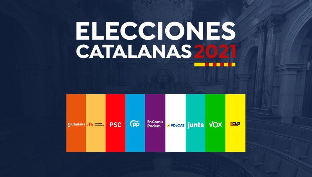 Elecciones catalanas 2021: Programas electorales de los partidos de Cataluña