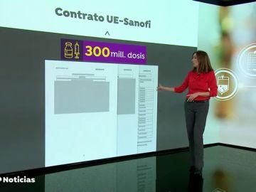 Los detalles del contrato de Sanofi hechos públicos por BRuselasd