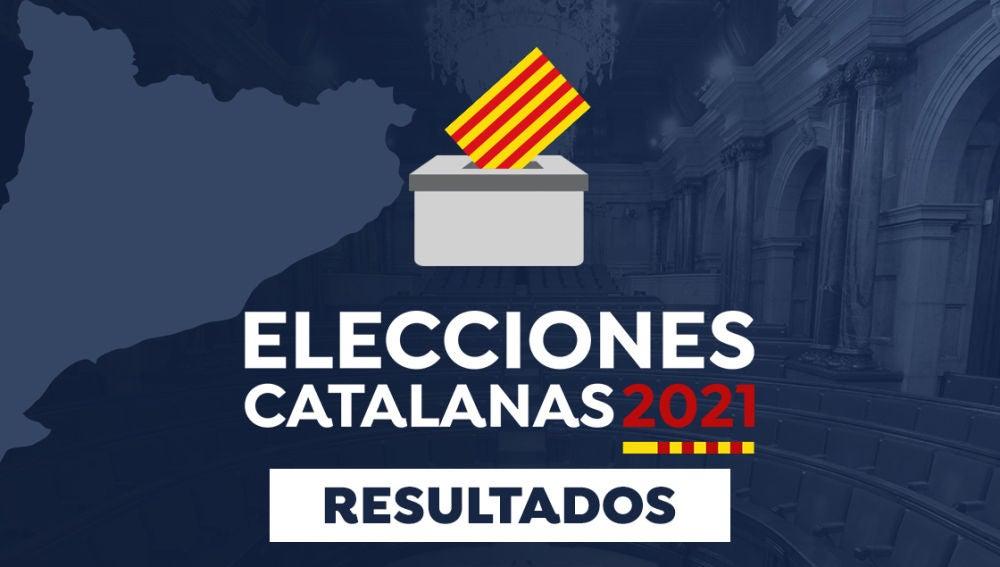 Eleccciones catalanas 2021. Resultado Elecciones Cataluña 2021