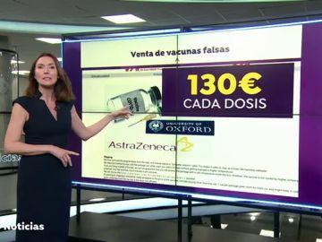 Tráfico de vacunas falsas contra el coronavirus, el nuevo mercado ilegal en auge en América Latina