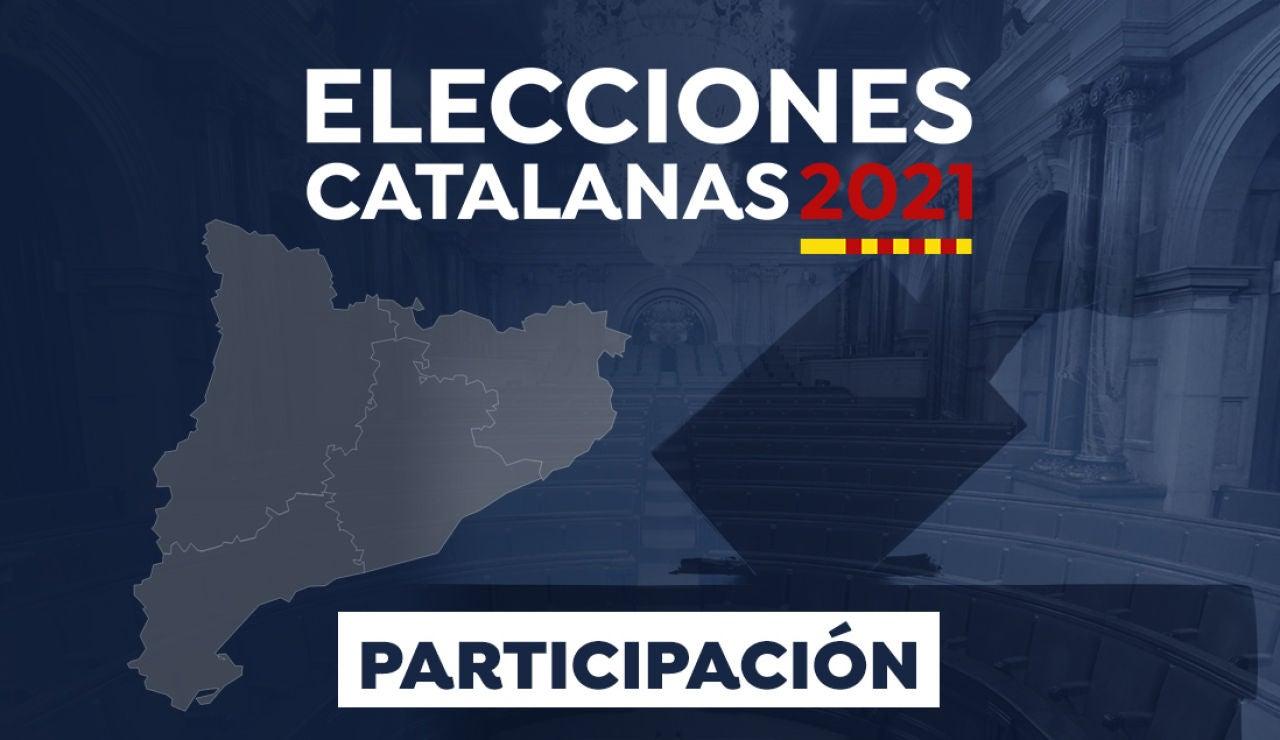Elecciones Cataluña 2021: Participación en las elecciones catalanas
