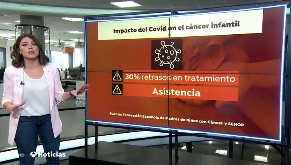 NUEVA DATOS CANCER