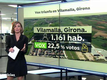 Vilamalla, un pueblo de Gerona en el que Vox ha sido el partido más votado en las elecciones catalanas