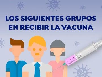 Siguientes grupos en ser vacunados del coronavirus