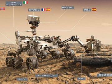 Ilustración del rover Perseverance de la NASA con los instrumentos a bordo.