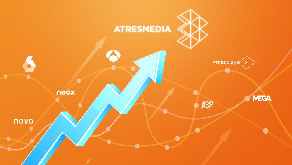 Atresmedia