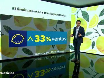 La pandemia del coronavirus dispara las ventas de los limones en España