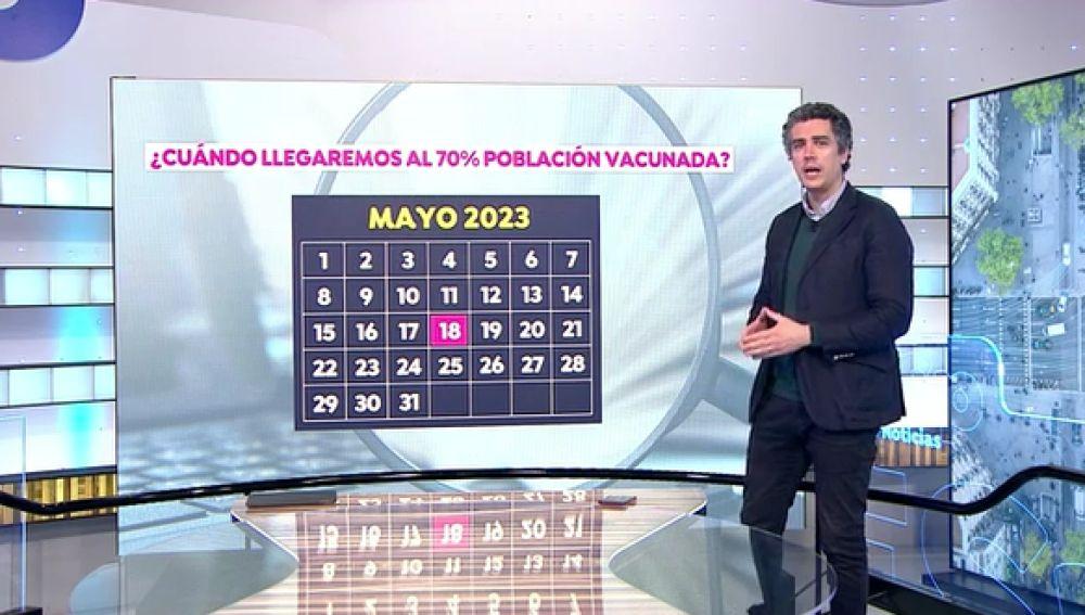Se ralentiza el ritmo de vacunacion contra el coronavirus en España