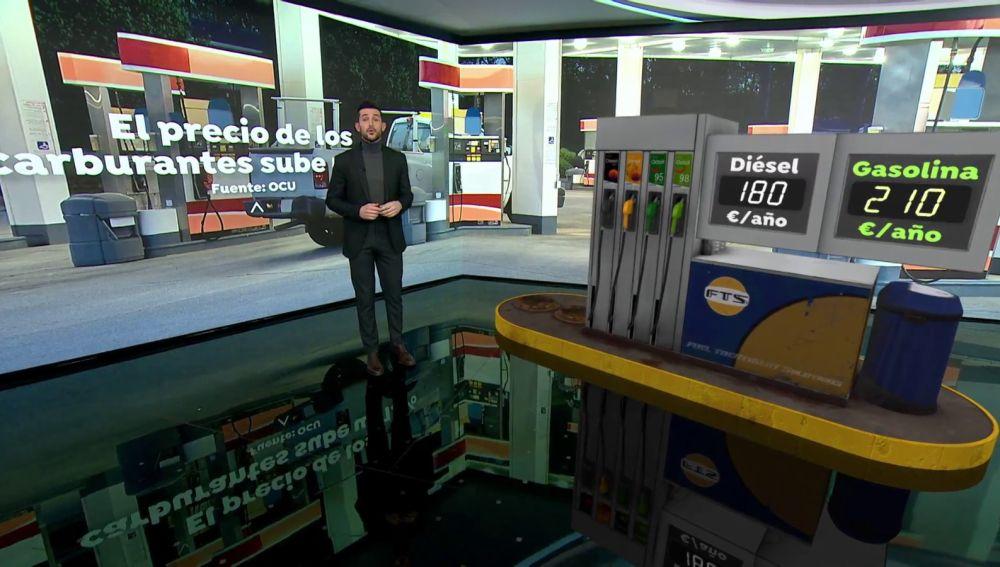 El precio de los carburantes, disparado: cada conductor podría pagar hasta 200 euros más al año