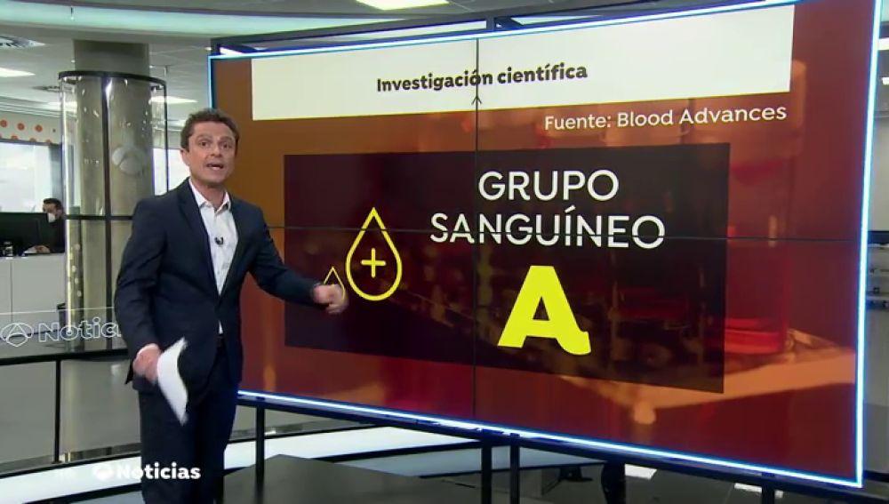 Un estudio revela que el grupo sanguíneo A facilita la infección por coronavirus