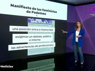 Militantes y cargos feministas de Podemos se rebelan contra el borrador de la Ley Trans