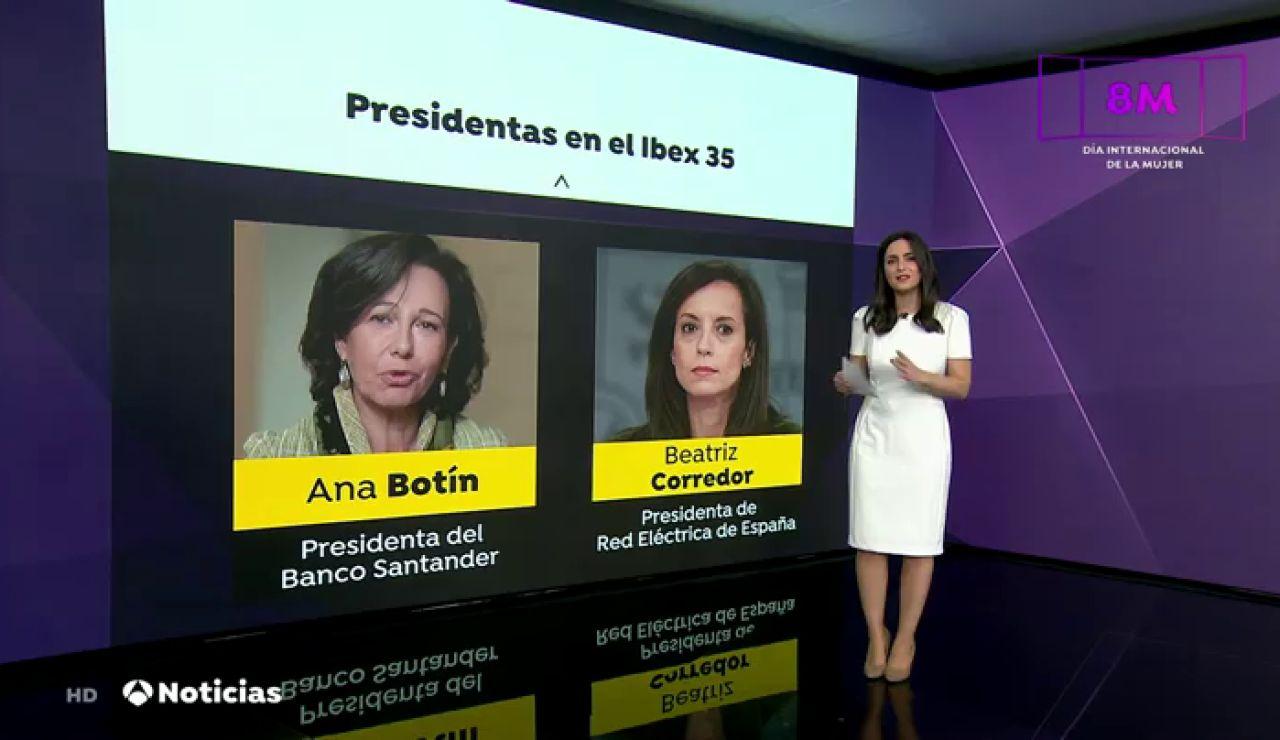 ¿Cuántas mujeres, directivas, presidentas o grandes empresarias ponen nombre al 8 de marzo en España?