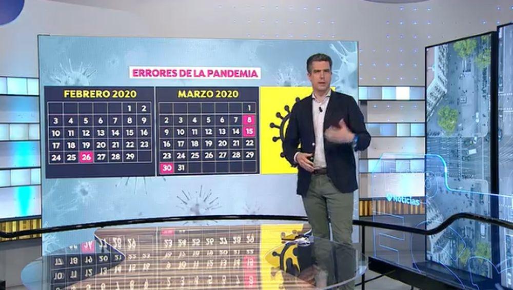 Ha pasado un año desde que se decretó el estado de alarma en España