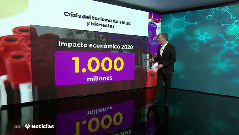 El coronavirus frena el auge del sector del turismo de salud y bienestar en España
