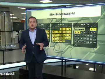¿Por qué las elecciones en la Comunidad de Madrid se celebran en martes, que es día laborable?