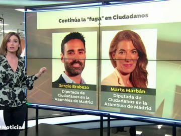Sergio Brabezo y Marta Marbán, diputados de Ciudadanos en la Asamblea de Madrid, explican por qué dejan el partido