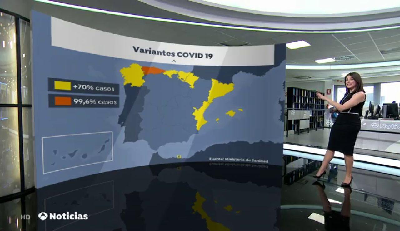 La variante británica supera el 60% en España y en Asturias el 100%