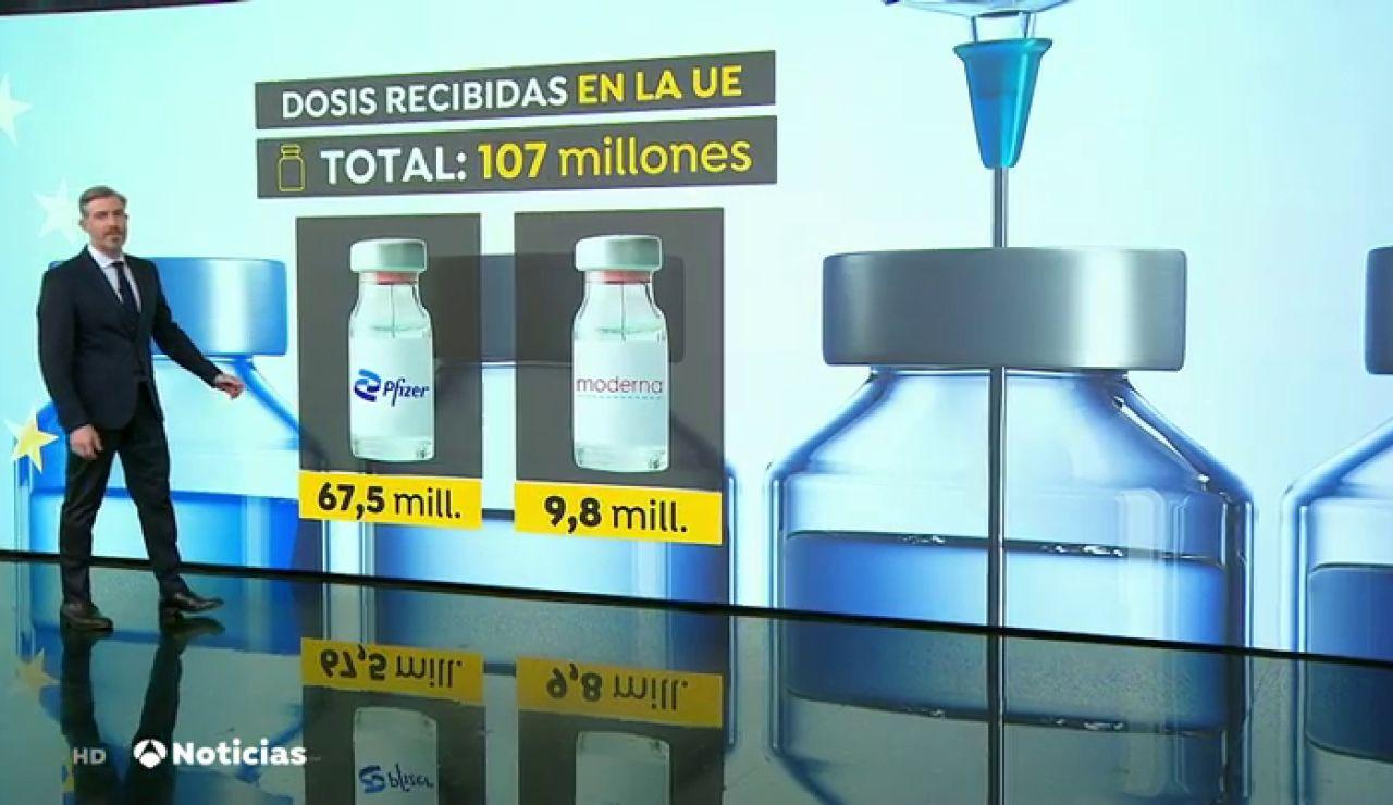 Bruselas confirma el incumplimiento en las entregas de la vacuna del coronavirus de AstraZeneca