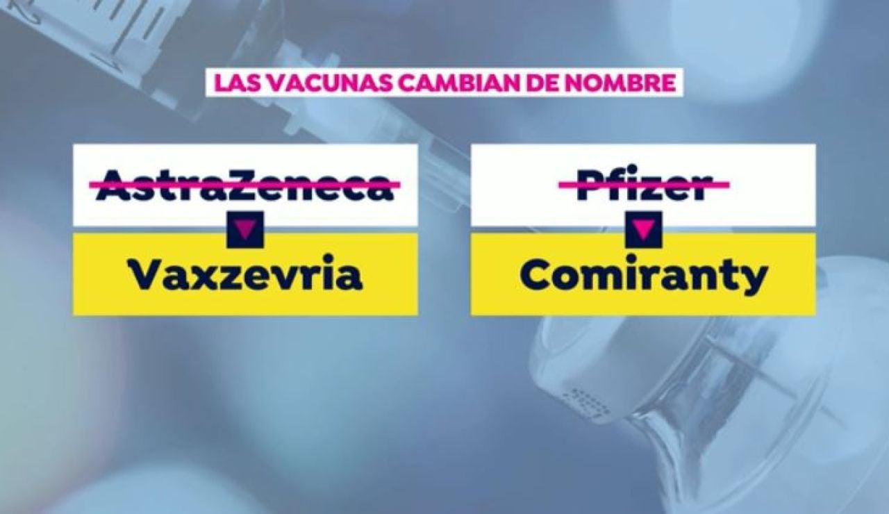 Cambio de nombre de las vacunas del coronavirus
