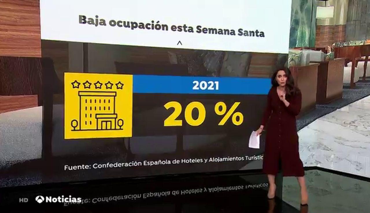 La ocupación de hoteles durante esta Semana Santa no alcanza ni el 20%