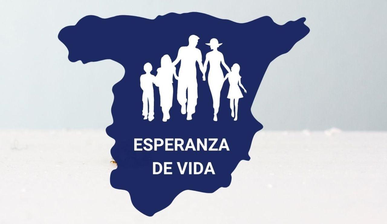 Esperanza de vida en España