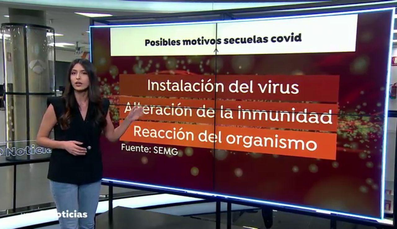 Así se vive con coronavirus persistente, una enfermedad reconocida y de la que aún se buscan las causas
