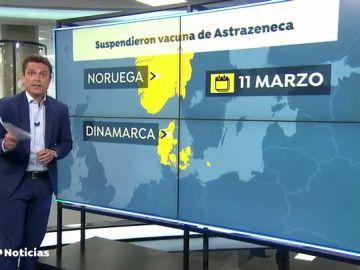 En Dinamarca y Noruega sigue suspendida la vacunación con AstraZeneca tras los casos de trombos registrados
