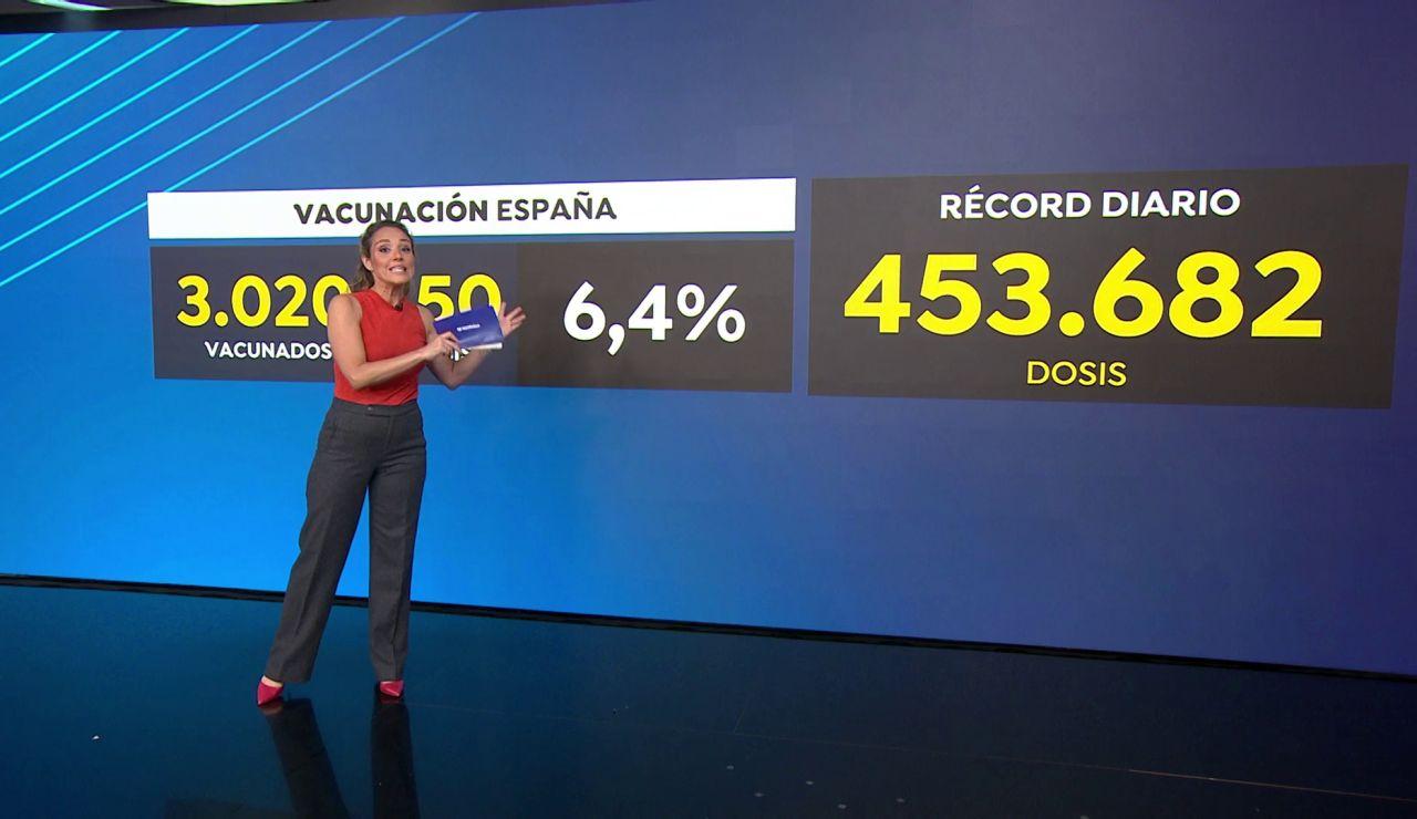 Cifra récord de vacunación en España: 453.000inoculacione en un solo día
