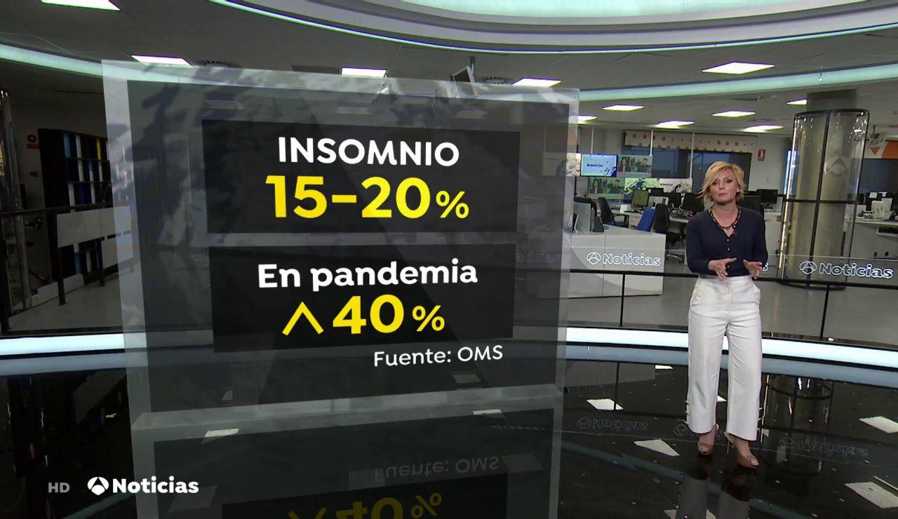La pandemia de coronavirus dispara el insomnio hasta el 40% de la población