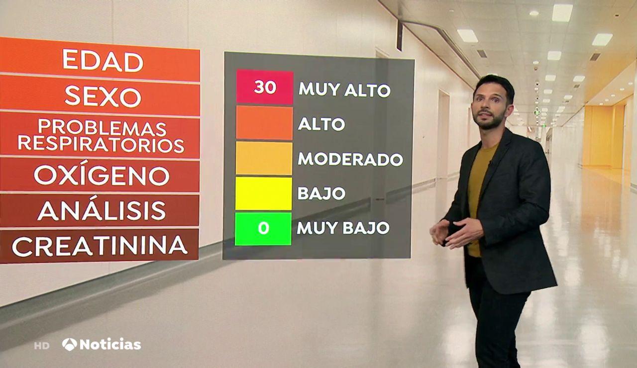 El protocolo español para evitar nuevos colapsos de los hospitales en la cuarta ola de coronavirus
