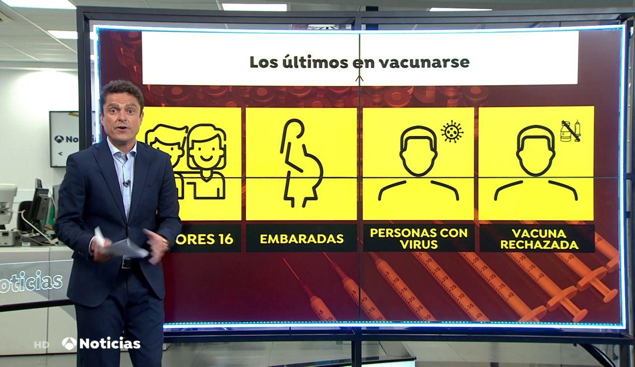 ¿Quiénes serán los últimos en vacunarse frente al coronavirus en España?