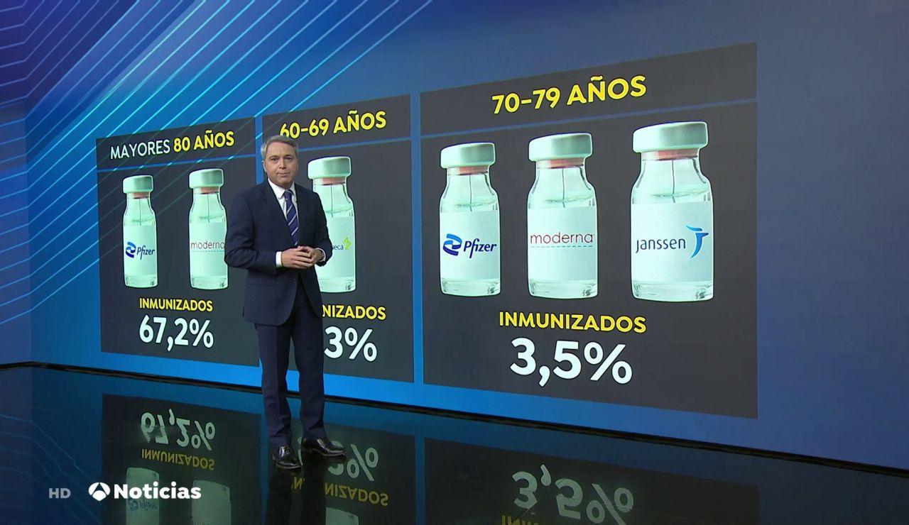 ¿Cómo se van a distribuir las vacunas que ya están disponibles en España?