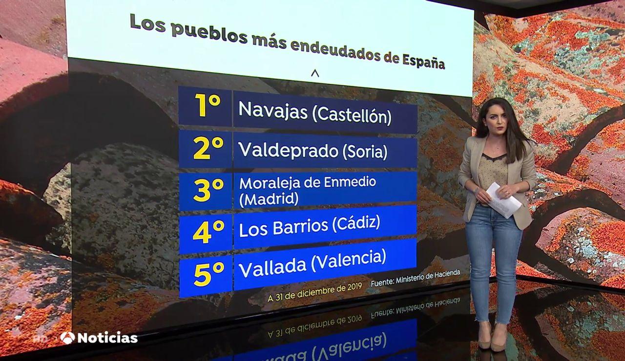 El ranking de los 5 pueblos más endeudados de España